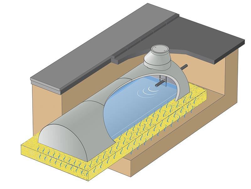 Sickertunnel CaviLine aus Stahlbetonfertigteilen. Eine begehbare Hohlkörperrigole, statisch bestimmt, standsicher, bis SLW 60 belastbar und ohne innere Aussteifungen, als Gesamtanlage beliebig erweiterbar. Das erforderliche Stauvolumen wird nach Arbeitsblatt DWA-A 138 ermittelt. Grafik: Mall