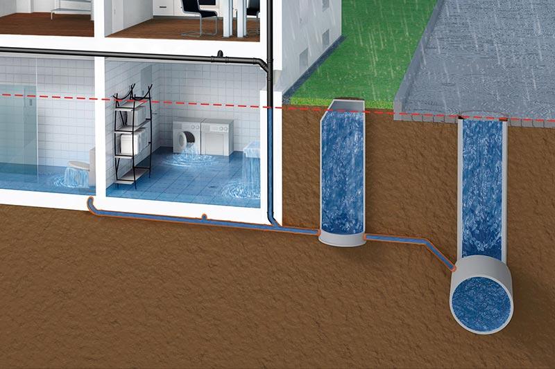 Plötzlicher Starkregen birgt die Gefahr einer Überlastung der Kanalisation. Ist die Kapazität der Kanalschächte erschöpft, fließt das Wasser in die umliegenden Gebäude zurück. Bildquelle: ACO Haustechnik